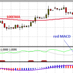 Volatility-Based 4-Hour Forex Strategy